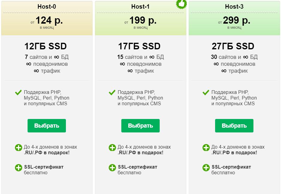 Скоростные тарифы на Reg.ru