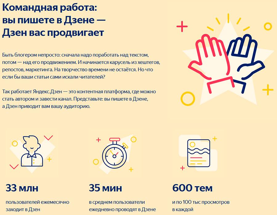 Что такое Яндекс Дзен