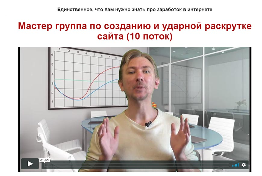Ударная Раскрутка Сайта от Дмитрия Новосёлова